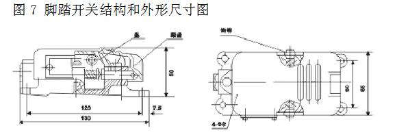 除采用标准凸轮控制器