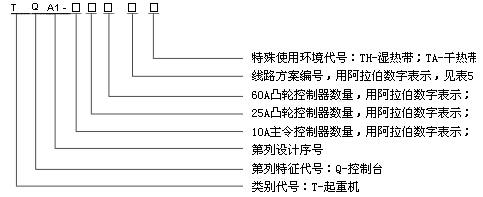 TQA1系列起重机控制台型号含义