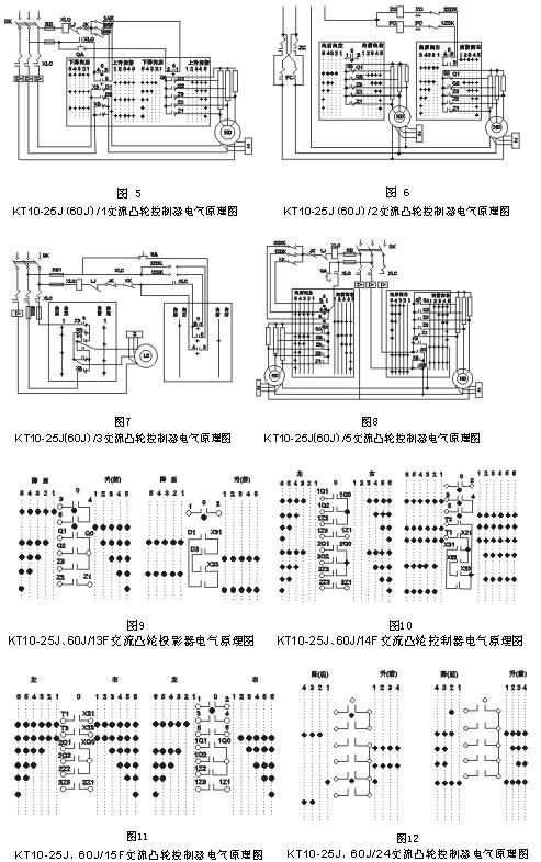 kt10-60j/6交流凸轮控制器