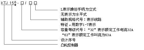 KTJ15B系列凸轮控制器型号含义