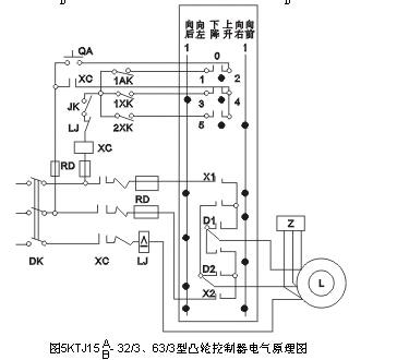 KTJ15B系列凸轮控制器外形尺寸