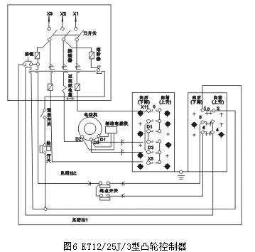 kt12-25j/5交流凸轮控制器技术资料