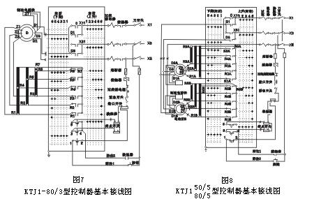 ktj1-80/1交流凸轮控制器技术资料