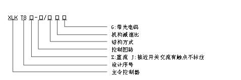 LK23系列主令控制器型号含义